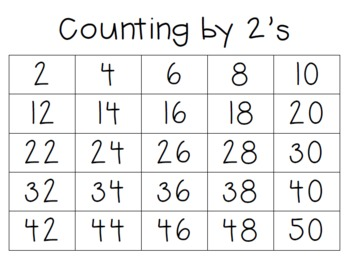 Free Counting By 2 S Chart submited images.